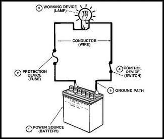 basic knowledge of electrical wiring 136 best images about tech for electronic and electric on