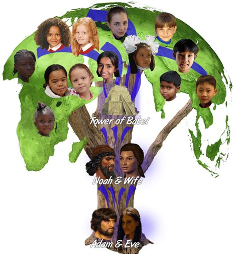 where are the people of color in childrens books the why do evolutionists have a population problem