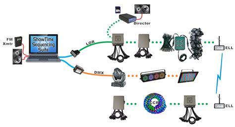 light o rama software dmx 512 control is built in or we have a bridge light o rama
