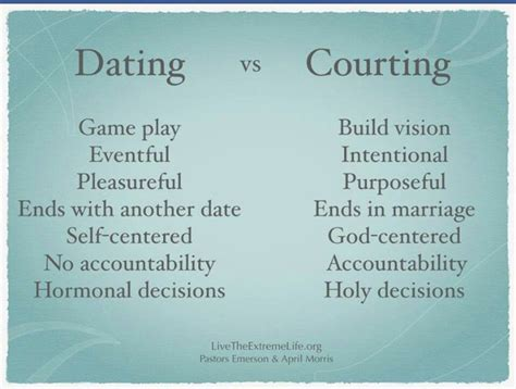 couples by intention creating and cultivating relationships that matter books best 25 godly dating ideas on christian