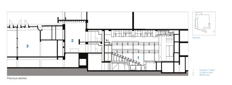 section 4 a 2 gallery of national theatre haworth tompkins 46