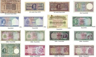 currency converter old to new hot topics old currency used in sri lanka