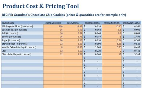 Cost Per Unit Excel Template small food business food product cost pricing calculator