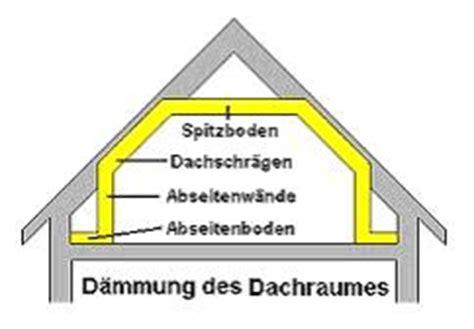 Dach Abdecken Und Neu Eindecken by Decken W 228 Nde Schr 228 Busch Ltd W 228 Rmed 228 Mmtechnik