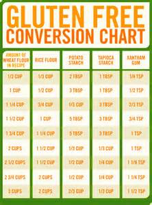 gluten free conversion chart flour be free village