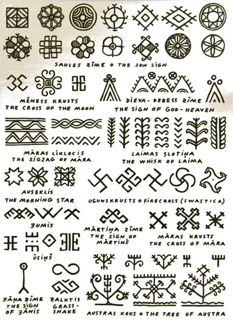 design english meaning heathenbookofshades symbols and signs from latvian folk
