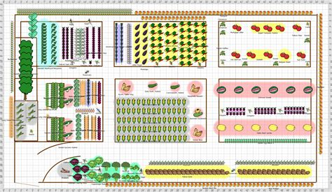 Vegetable Garden Layout Planner Garden Plot Planner Vegetable And Herb Garden Layout Kitchen Garden Designs Garden Plans