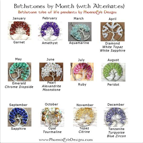 trees and their meanings birthstone meanings 187 phoenixfire designs the blog