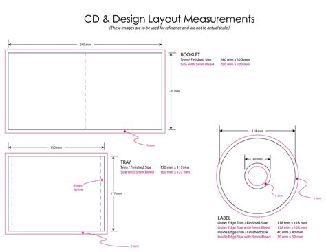 How To Measure For Covers by A9 Cd Measurements
