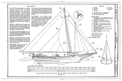 skipjack boat plans i also copied the deck camber the curvature of the deck
