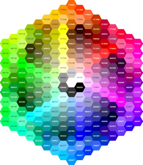 hexidecimal colors color hexagon hex code chart cielion