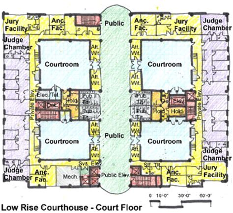 Whole Foods Floor Plan by Courthouse Judicial Chamber Wbdg Whole Building Design