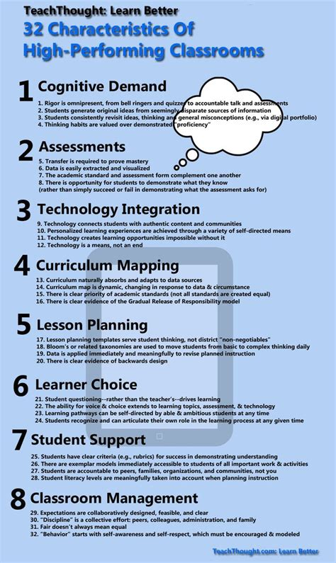 Classroom Management For Mba by 204 Best Images About Classroom Management Tips On