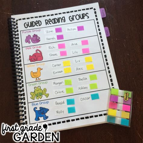 themes for reading groups first grade garden how to make the most of your guided