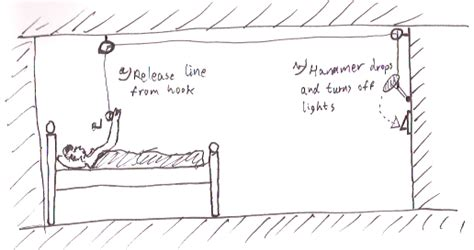Turn The Lights Turn The Bed by Bedroom How To Turn The Lights Without Getting Out Of Bed Lifehacks Stack Exchange