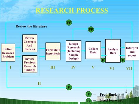 research design powerpoint slides research methodology ppt babasab