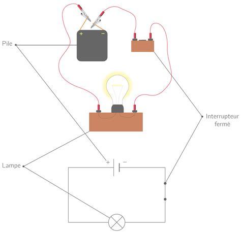 definition diode electrique definition diode electrique 28 images les r 233 volutions en 233 lectronique fi26 ks