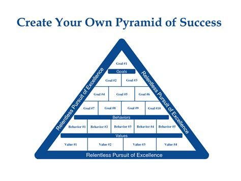 goal pyramid template goal pyramid template images template design ideas