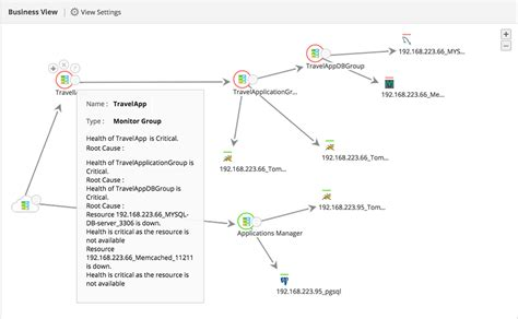 free application dependency mapping tools application discovery and dependency mapping using