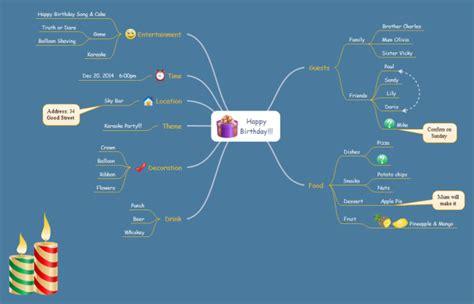 Create Floor Plans Free Online Birthday Mind Map Free Birthday Mind Map Templates
