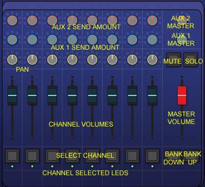 cubase pattern bank midibox 64 the design