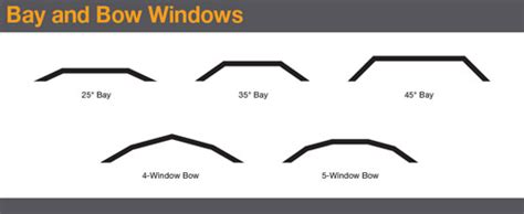 difference between bay and bow windows bay window difference between bow and bay window