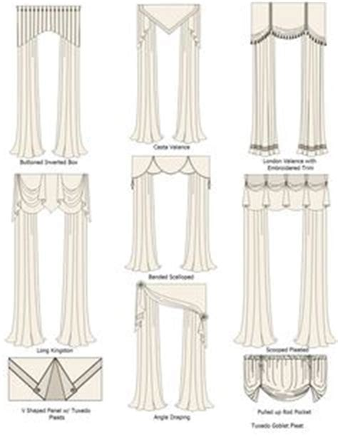 Are Cornices Out Of Style If You Click On The Enlarged Picture You Will Get To A