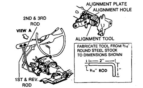 repair guides manual transmission linkage adjustment