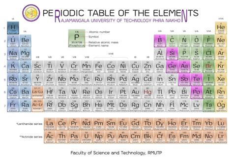 cu tavola periodica periodic table of the elements