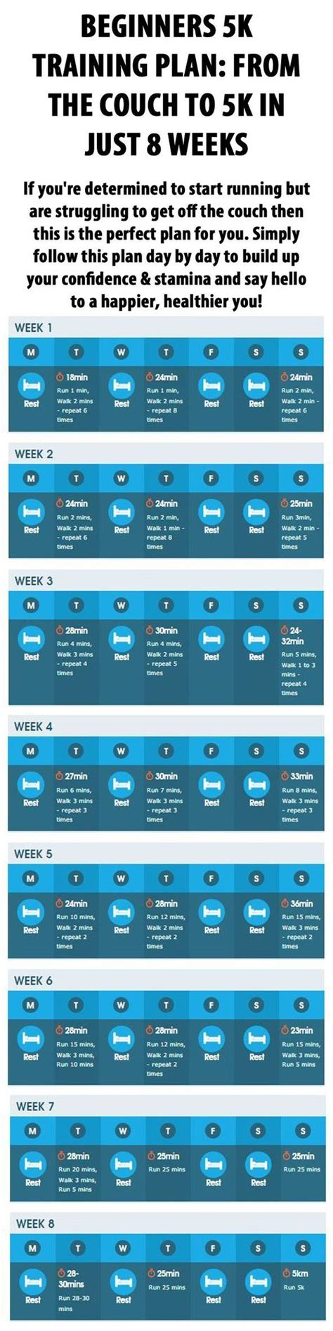 To 5k 8 Weeks by Beginners 5k Plan From The To 5k In Just 8