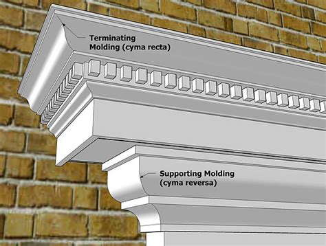 cornice definition terminating versus supporting moldings thisiscarpentry