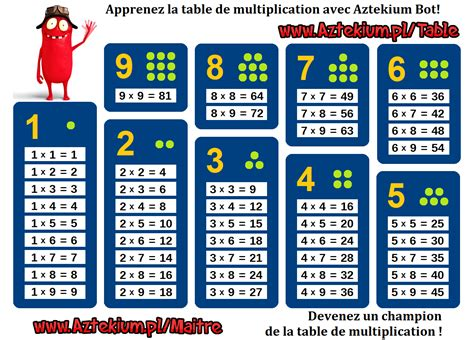 table de multiplication 224 imprimer en couleur