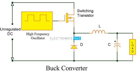 voltage across inductor in buck converter buck converter without inductor 28 images how do i select the correct inductor value for the