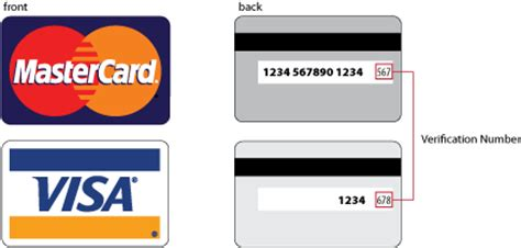 My Gift Card Site Mastercard Register - credit card zip code mastercard infocard co