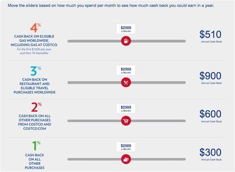 Citi Gift Card Visa - new citi costco card rewards best business cards