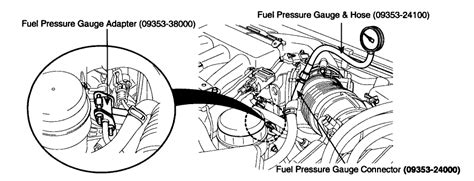 2002 Hyundai Santa Fe Fuel Filter How To Change Fuel Of A 2008 Hyundai Sonata Review