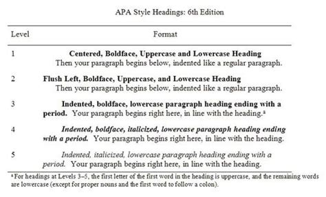 apa sections bus 475 swott table 1050 word analysis paper english