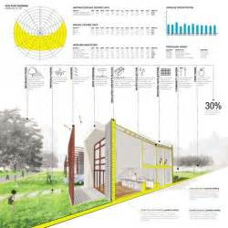 best 25 sustainable architecture ideas on eco