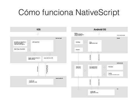 Nativescript Wrap Layout | nativescript