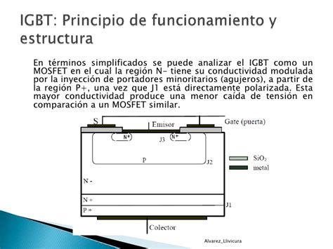 tabela transistor igbt transistor igbt aplicaciones 28 images exposicion igbt zkoušečka v 253 konov 253 ch mosfet