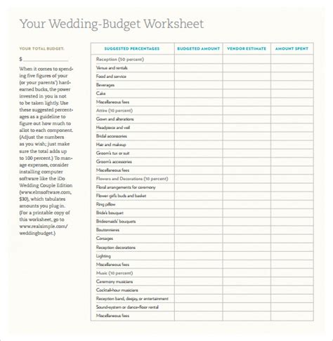 Printable Wedding Budget Spreadsheet by Wedding Budget Worksheet Printable Lesupercoin Printables
