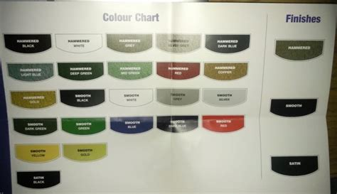 hammered paint colors chart images