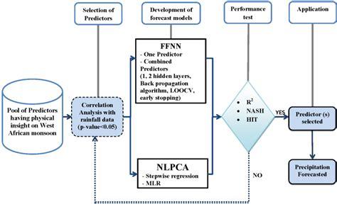 nx650 honda wiring diagram honda parts diagram wiring