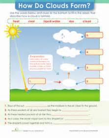 Take an in depth look at the evaporation portion of the water cycle