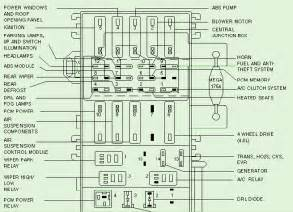 2000 ford explorer battery junction fuse box diagram circuit wiring diagrams