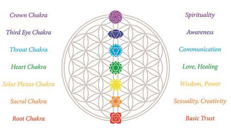 imagenes de mandalas con su significado descubre el significado de los mandalas seg 250 n su estructura