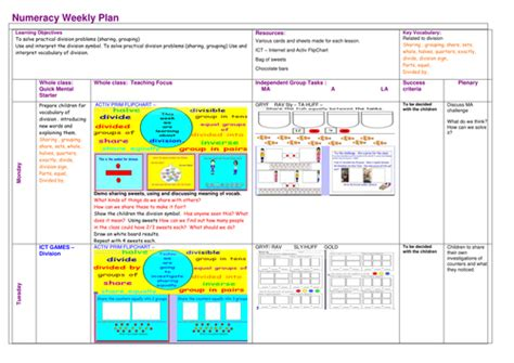 new year re planning ks1 introducing division ks1 by jreadshaw teaching resources