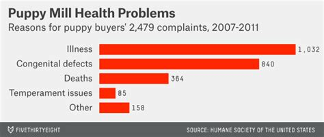 state with the most dog owners state with the most dog owners best free home design