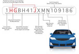 Dodge Vin Number Information Vin 101 What Is A Vehicle Identification Number