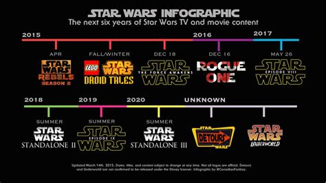 watch new star wars movie name and release date test your star wars trivia knowledge with these 16